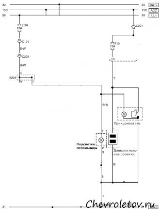 Схема предохранителей ВАЗ 2106  Клуб любителей ВАЗ